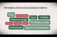 LabRH - Les salariés français et leur bien-être au travail