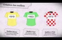 100 Tours de France