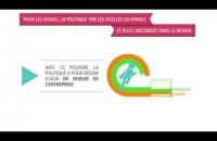 Institut Diderot - Les jeunes et l'avenir de la politique