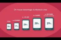 Sofia - Baromètre 2014 des usages du livre numérique