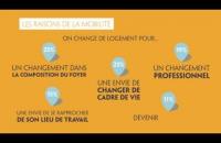 EPF Vendée - Que signifie habiter en 2015 ? [1/3]