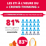 Wellcom - Les ETI à l'heure du Crowd-thinking