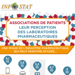 Associations de patients - leur perception des laboratoires pharmaceutiques