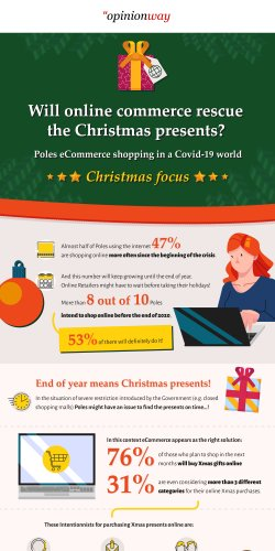 OpinionWay Polska - Will e-commerce rescue the Christmas presents ? - November 2020