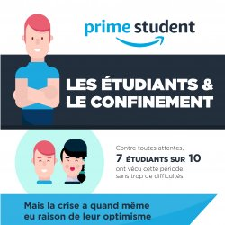 Observatoire Amazon Prime Student - Edition 3 - Le Confinement - Juin 2020
